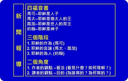 馬太福音圖表1