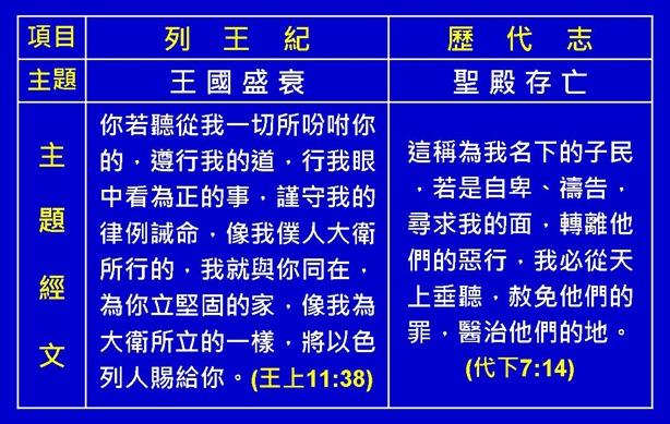 列王記@ 168 Shih's Blog. :: 隨意窩Xuite日誌