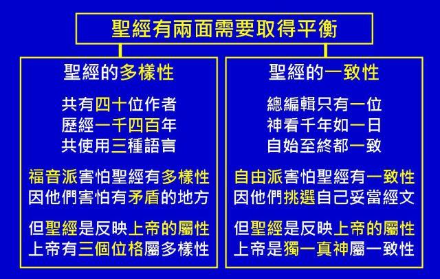 %e7%b4%84%e7%bf%b0%e7%a6%8f%e9%9f%b3%e5%9c%96%e8%a1%a801