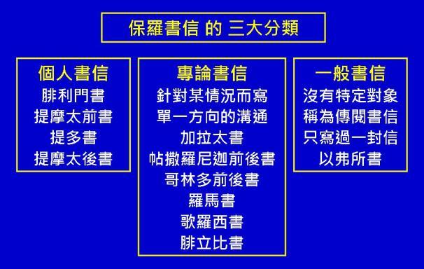 %e4%bf%9d%e7%be%85%e6%9b%b8%e4%bf%a1%e5%9c%96%e8%a1%a810