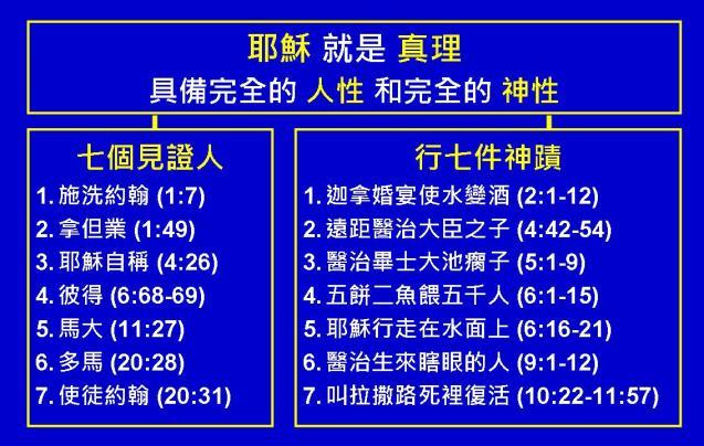 %e7%b4%84%e7%bf%b0%e7%a6%8f%e9%9f%b3%e5%9c%96%e8%a1%a807