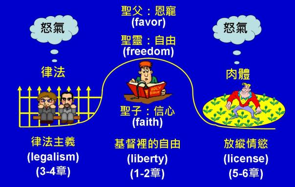 %e5%8a%a0%e6%8b%89%e5%a4%aa%e6%9b%b8%e5%9c%96%e8%a1%a805