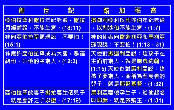 投影片13
