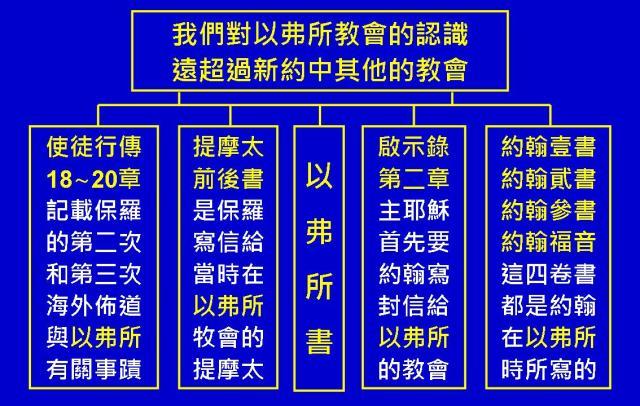 %e4%bb%a5%e5%bc%97%e6%89%80%e6%9b%b8%e5%9c%96%e8%a1%a803