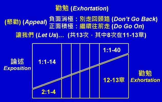 %e5%b8%8c%e4%bc%af%e4%be%86%e6%9b%b8%e5%9c%96%e8%a1%a803