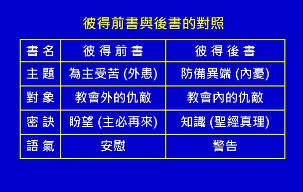 %e5%bd%bc%e5%be%97%e5%89%8d%e5%be%8c%e6%9b%b8%e5%9c%96%e8%a1%a811