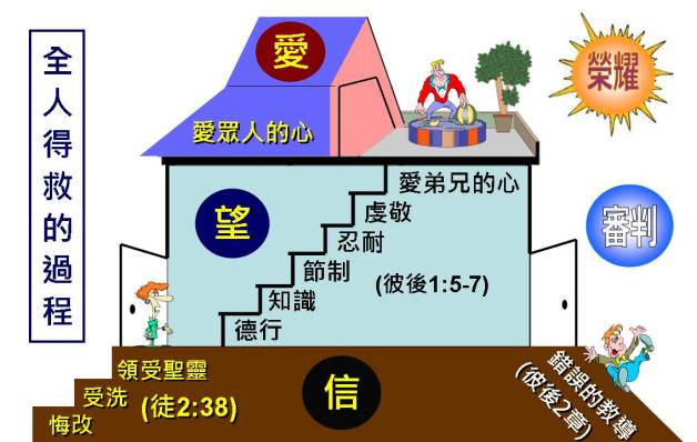%e5%bd%bc%e5%be%97%e5%89%8d%e5%be%8c%e6%9b%b8%e5%9c%96%e8%a1%a813