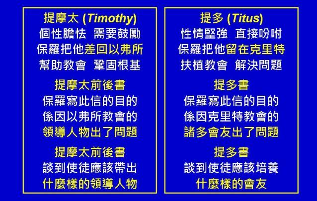 提摩太前後書圖表4