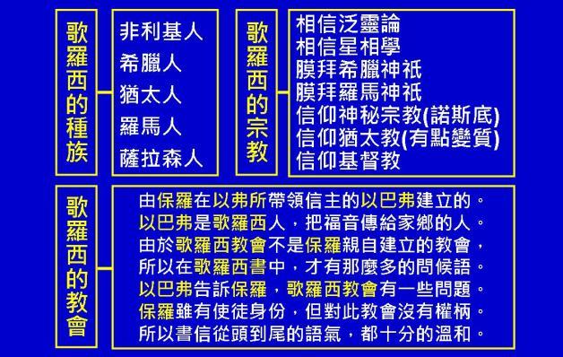 %e6%ad%8c%e7%be%85%e8%a5%bf%e6%9b%b8%e5%9c%96%e8%a1%a84