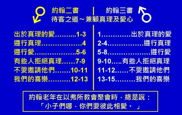 %e7%b4%84%e7%bf%b0%e6%9b%b8%e4%bf%a1%e5%9c%96%e8%a1%a812