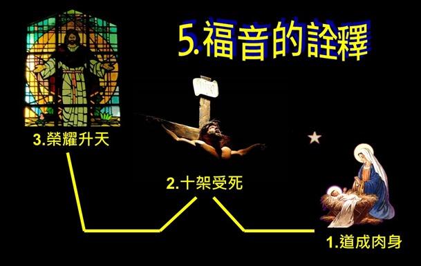 投影片46