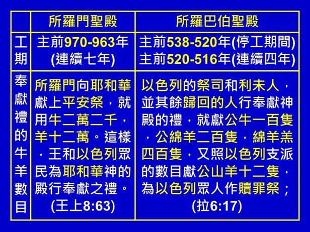 投影片19