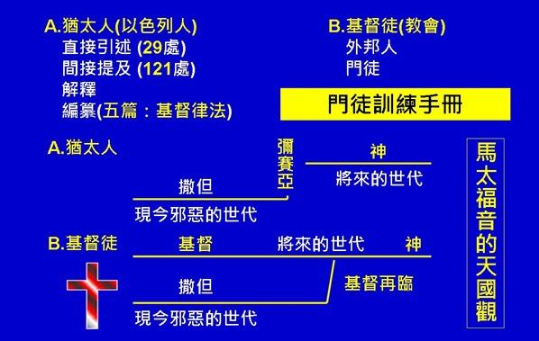 馬太福音圖表3