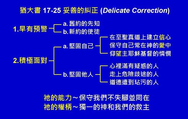 猶大書圖表4